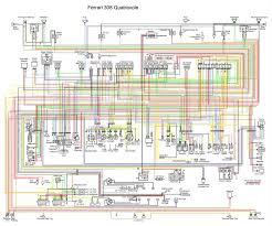 wiring diagrams 308 365 400i 512 1983 1985 qv euro