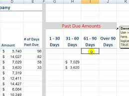 Aged Accounts Receivable Build An Accounts Receivable Aging Report In Excel Youtube
