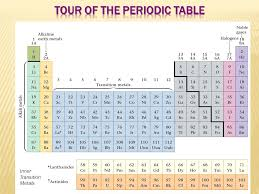 Chapter 6. Which statement is true? (use Periodic Table) A ...