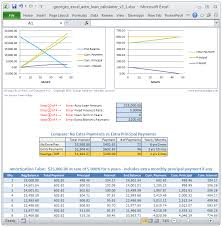 loan amortization spreadsheet template commercial loan amortization schedule excel aahadmonitoring club