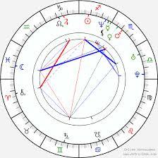Krishna D K Birth Chart Horoscope Date Of Birth Astro