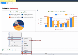 Ssrs Dashboard Reports