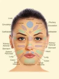 Acupressure Face Chart Accupressure Points Reflexology Acupressure Acupressure