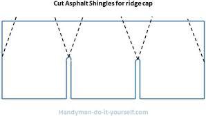 3 tab shingles installation. Exellent Tab Enter Image Description Here In 3 Tab Shingles Installation