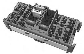 ram promaster (2014) fuse box diagram auto genius 2014 Dodge Ram Fuse Diagram ram promaster fuse box rear fuse panel 2013 dodge ram fuse diagram