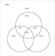 Three Venn Diagram Pdf Three Circle Venn Diagram Mwb Online Co