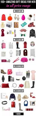 Gifts For Women  Gift Ideas For Her At GiftscomTop Gifts For Her This Christmas