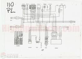 chinese cc atv wiring diagram diagram 07 panther 110cc wiring woe 39 s atvconnection com atv enthusiast