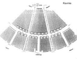 Ravinia Seating Chart