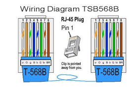 cat5e straight wiring diagram cat5e printable wiring cat5e straight wiring diagram cat5e home wiring diagrams source