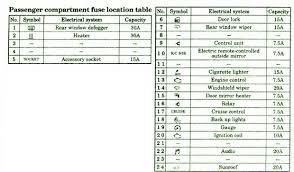 2002 jetta fuse box diagram 03 mitsubishi eclipse map1 throughout 2002 jetta fuse box diagram at 2002 Jetta Fuse Box
