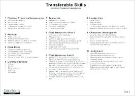 List Of Job Skills For Resumes Great Skills To List On A Resume Airexpresscarrier Com