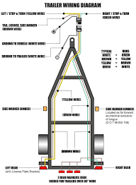 wiring diagram for 4 wire trailer plug the wiring diagram trailer lights wiring diagram 4 wire nilza wiring diagram