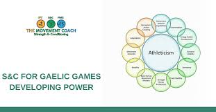 strength and conditioning for gaelic
