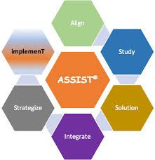 Software Testing Consulting Services Testing Consulting