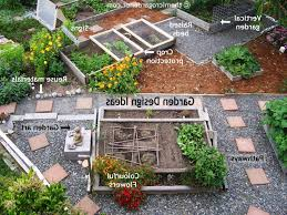 best small vegetable garden plan small vegetable garden ideas attractive exterior small garden plans best