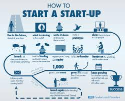 Starting Business Plan Startup Restaurant Sample For Company Start