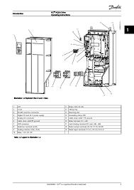 danfoss schematic vlt aqua all about repair and wiring collections danfoss schematic vlt aqua danfoss trademark purpose of the manual danfoss schematic vlt aqua