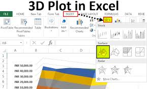 Regression Chart Excel 2013 3d Plot In Excel How To Create 3d Surface Plot Chart In