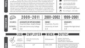 Resume Graphic Design Resume Template Example Free Modern