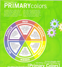 Test Paint Color Online Color Wheels And Colors On Pinterest Chromophilia Wheel Wall