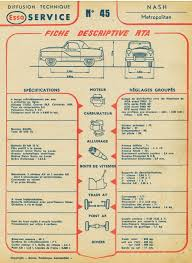 nash metropolitan wiring diagram wiring diagrams and schematics service literature 4