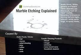 marble polishing repair dull spots