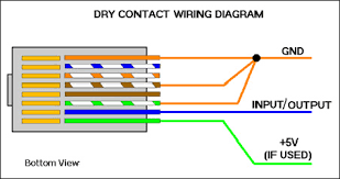 rms i drc dry contact