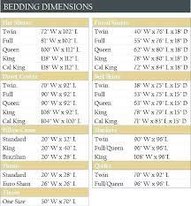 Bed Duvet Size Chart Decent Toddler Size Duvet Covers Q2508864 Size Chart Set Of