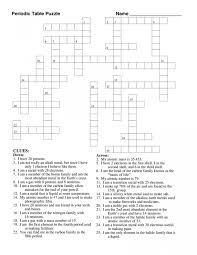 crosswords crossword puzzle remarkable table clue tableau periodic answers elements 728
