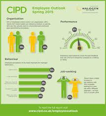 employee outlook reports cipd infographic spring 2015