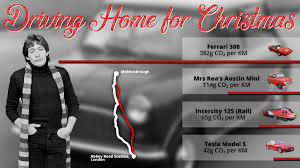 Driving home for Christmas - but should <b>Chris Rea</b> have taken the ...