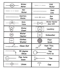electrical wiring drawing symbols the wiring diagram electric wiring diagram symbols nilza electrical drawing