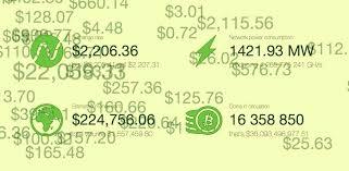 Al dirigirte a cada una de las secciones como: Una Web Que Muestra La Fluctuacion Del Bitcoin En Tiempo Real