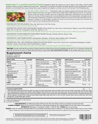 supplement facts patrick can fitness shakeology vegan chocolate nutrition label