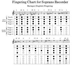 How To Play The Recorder Finger Chart Pin On Professional Development And Resources