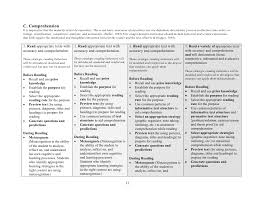 Secondary Plan for Reading Intervention and development