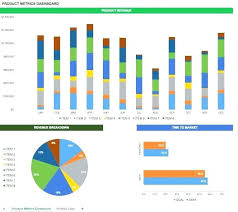 Issue Tracking Template Excel Microsoft Issue Tracking Spreadsheet Template Excel Templates