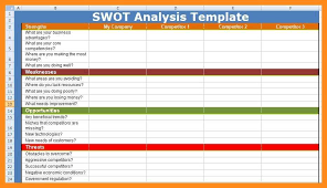 Competitor Analysis Template Xls Competitor Analysis Template Xls Resume Examples Resume