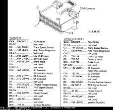 jeep aw4 wiring harness jeep discover your wiring diagram 1999 jeep grand cherokee limited stereo wiring diagram