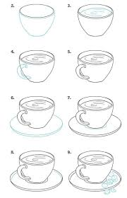 1.first draw the outline of the coffee, including the bottle and the lid. Easy Drawing Tutorials For Beginners Cool Things To Draw Step By Step