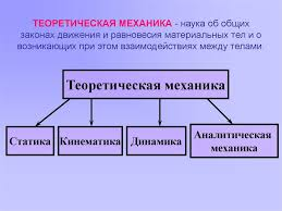 Теоретическая механика online presentation Теоретическая механика