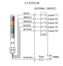 stack light wiring diagram emergency light wiring diagram Abb Stack Light Wiring Diagram st2 led super slim tower light signaworks stack light wiring diagram st2 led tower light wiring ABB ACH550 Wiring-Diagram