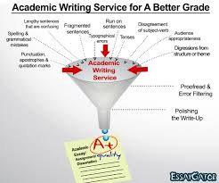 academic writing service for a better grade png essay writing a to z