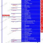 nissan largo fuse nissan primera owners club intended for nissan Nissan Micra Radio Wiring Diagram nissan micra radio wiring diagram images nissan micra k11 for nissan primera fuse box diagram nissan micra radio wiring diagram 2005