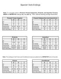 Spanish Commands Chart Spanish Irregular Verbs Conjugation Chart Pdf Www