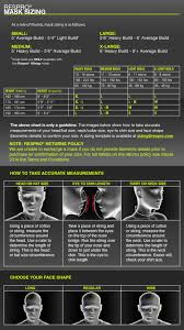 Mask Sizing Information Respro