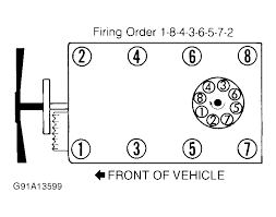 Chevrolet Lumina vin number location Questions   Answers  with as well  furthermore  also Firing order for a V8 5 7 liter 1994 Chevrolet   Fixya together with Chevy camaro 2 8 lt firing order   Fixya in addition  likewise ford 289 and 302 v8 firing order animation   YouTube together with Chevrolet K1500 4x4  1995 K1500 350 TBI 4X4  I HAD REBUILT in addition How to set ignition timing additionally SOLVED  What is the firing order for a 2002 pontiac grand   Fixya additionally 2000 Jeep Grand Cherokee 2WD 4 0L FI OHV 6cyl   Repair Guides. on 5 7 v 8 vin j firing order