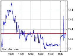 Charlottes Web Hldgs Inc Stock Quote Cwbhf Stock Price