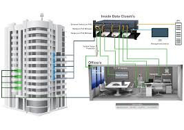 OEM PoE Systems Solutions